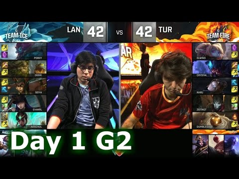 LAN vs Turkey | 2016 LoL IWC All-Stars in Barcelona Group Stage Day 1 | FIRE vs ICE