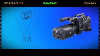 3D-Kino-Vortrag  BFK