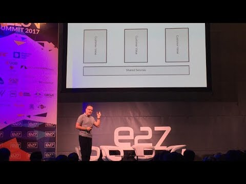 How Do Startups Scale And What Does It Mean For Engineering Teams