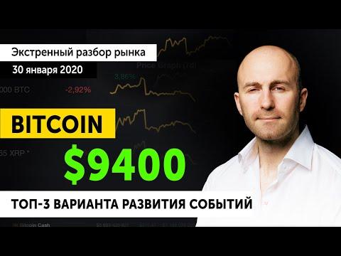 🔴 Внеплановый разбор рынка 30.01. Прогноз Bitcoin