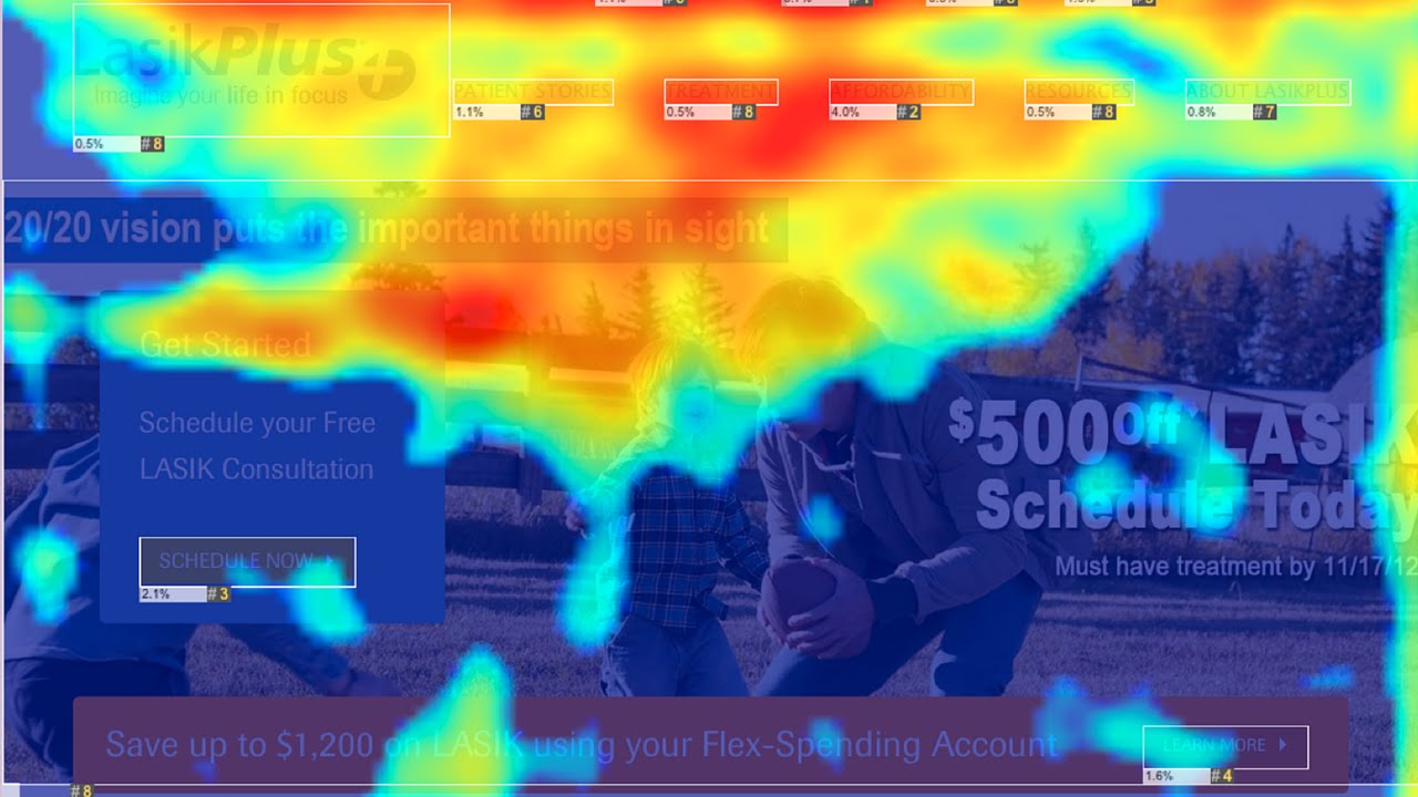 Heat Map: A Visual Analysis Of Your Website   YouTube