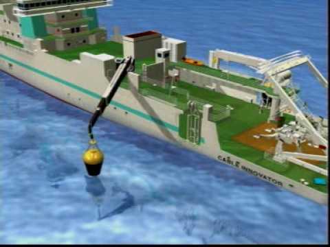Global Marine - Undersea Cable Maintenance