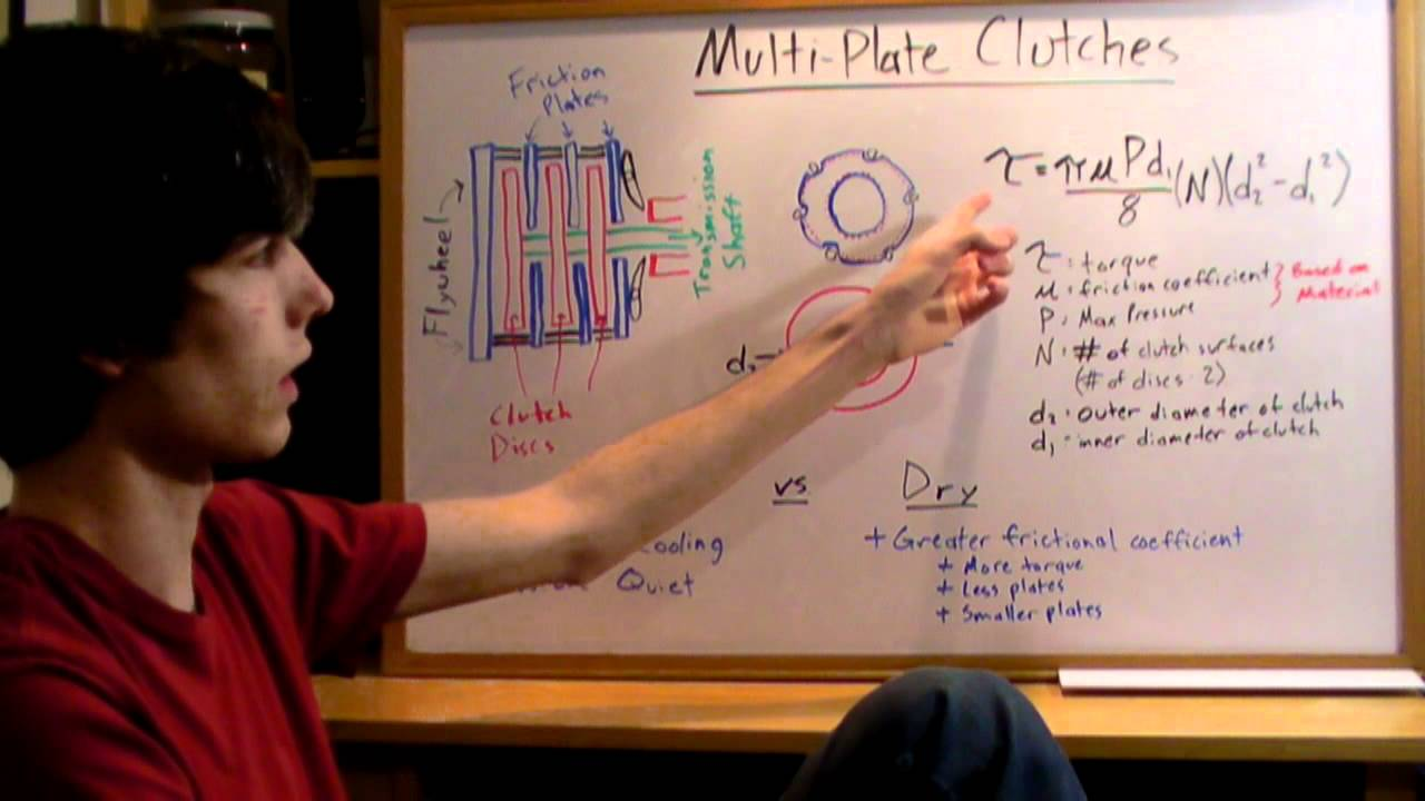 Multi-Plate Clutches - Explained