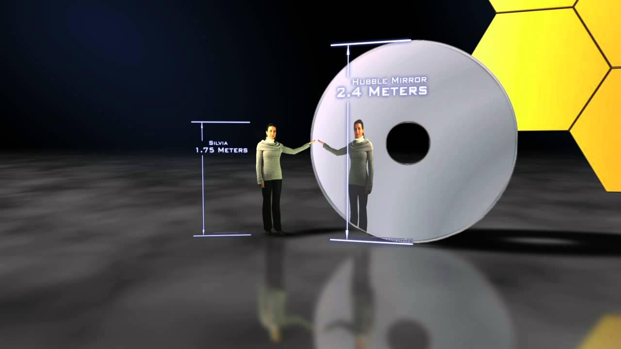 Hubble vs james webb space telescope mirror size youtube