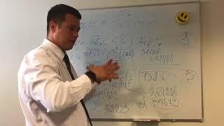 расчёт кредита на автомобиль с ежемесячными платежами ( страхование жизни)