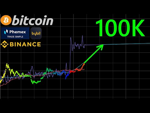BITCOIN NEW ALL TIME HIGH!!!!! BULLRUN CONFIRMED!!! CONGRATS TO ALL HODLERS!!!!!