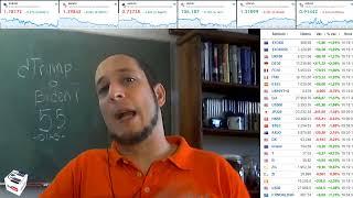 Punto Nueve - Noticias Forex del 9 de Septiembre del 2020