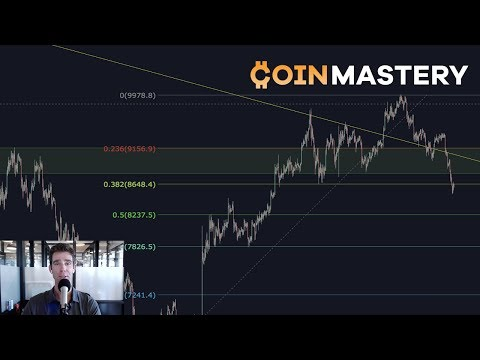 Bitcoin Dumps! Will It Bounce? Korean Exchange Raid, Mining, Macro History - Ep199