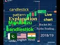Live Trading on consolidation Area Breakout 2018 - YouTube