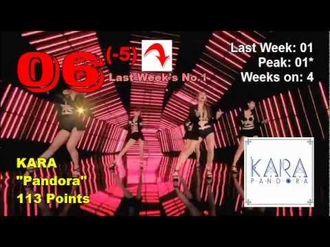 MLD K-Pop Weekly Top 20 (September Week 2 2012) (Week 37 2012)