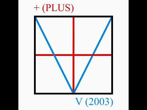 + (Plus) - V (2003) (Iwan Lovynsky Remastering 5 Tracks Non-Stop)