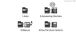 Configuring fax receive settings (WG7000 Series)
