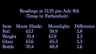 "DEBUNKED! ""Moon Reflects Sunlight"" Flat Earth Proof"