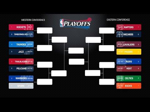 NBA 2K18 | NUEVAS CARTAS PLAYOFF Y DESAFÍOS | !SUB