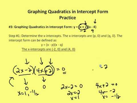 4.2B Graphing Quadratic Functions in Intercept Form (Lesson and ...