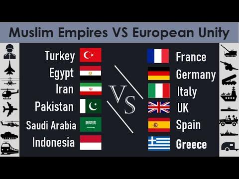 MUSLIM WORLD VS EUROPEAN POWER military strength comparison | DWA