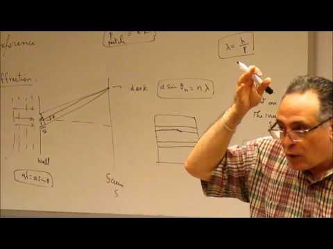 Lecture 11 - Matter Waves & Schrodinger Equation