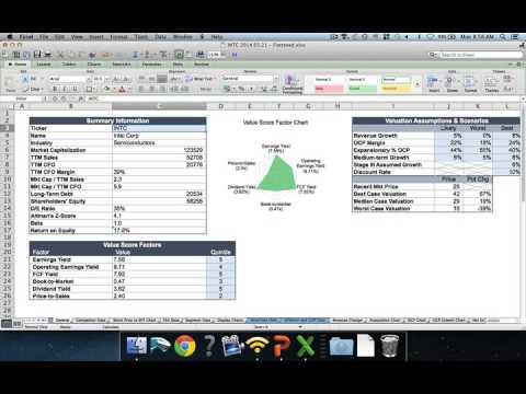 YCharts 1% Focus Webinar - Intel Corp