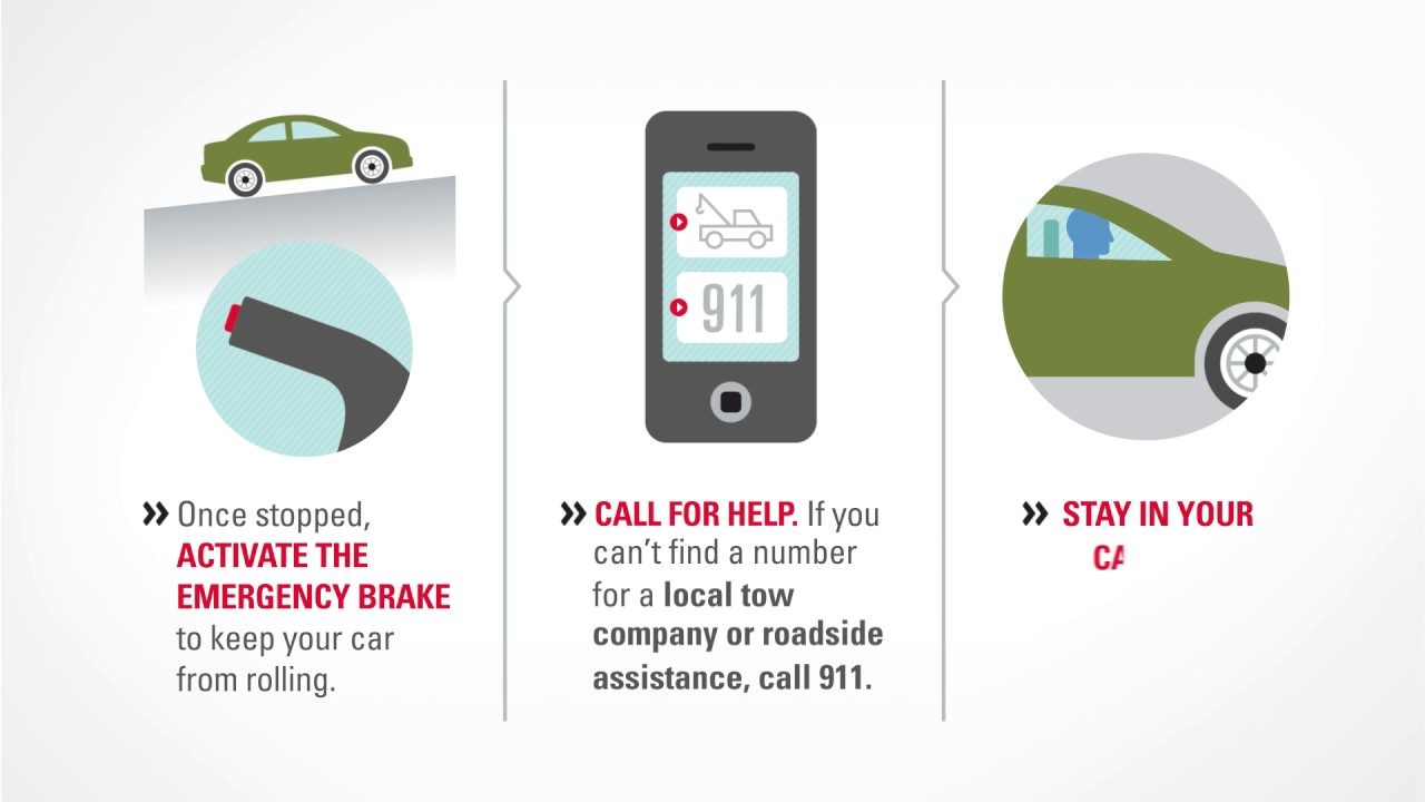 What To Do If Your Car Breaks Down State Farm