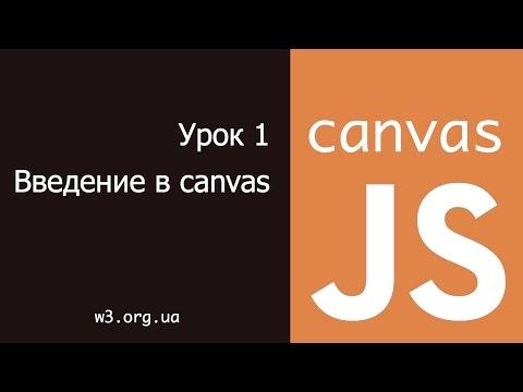 JavaScript Canvas 1. Основы Canvas