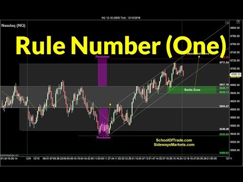My #1 Trading Rule | Crude Oil, Emini, Nasdaq, Gold & Euro
