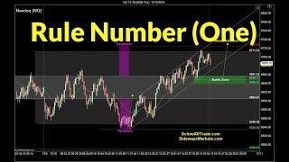 My #1 Trading Rule   Crude Oil, Emini, Nasdaq, Gold & Euro