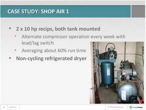 Compressed Air Systems for Small Industrial Webinar, May 29, 2014