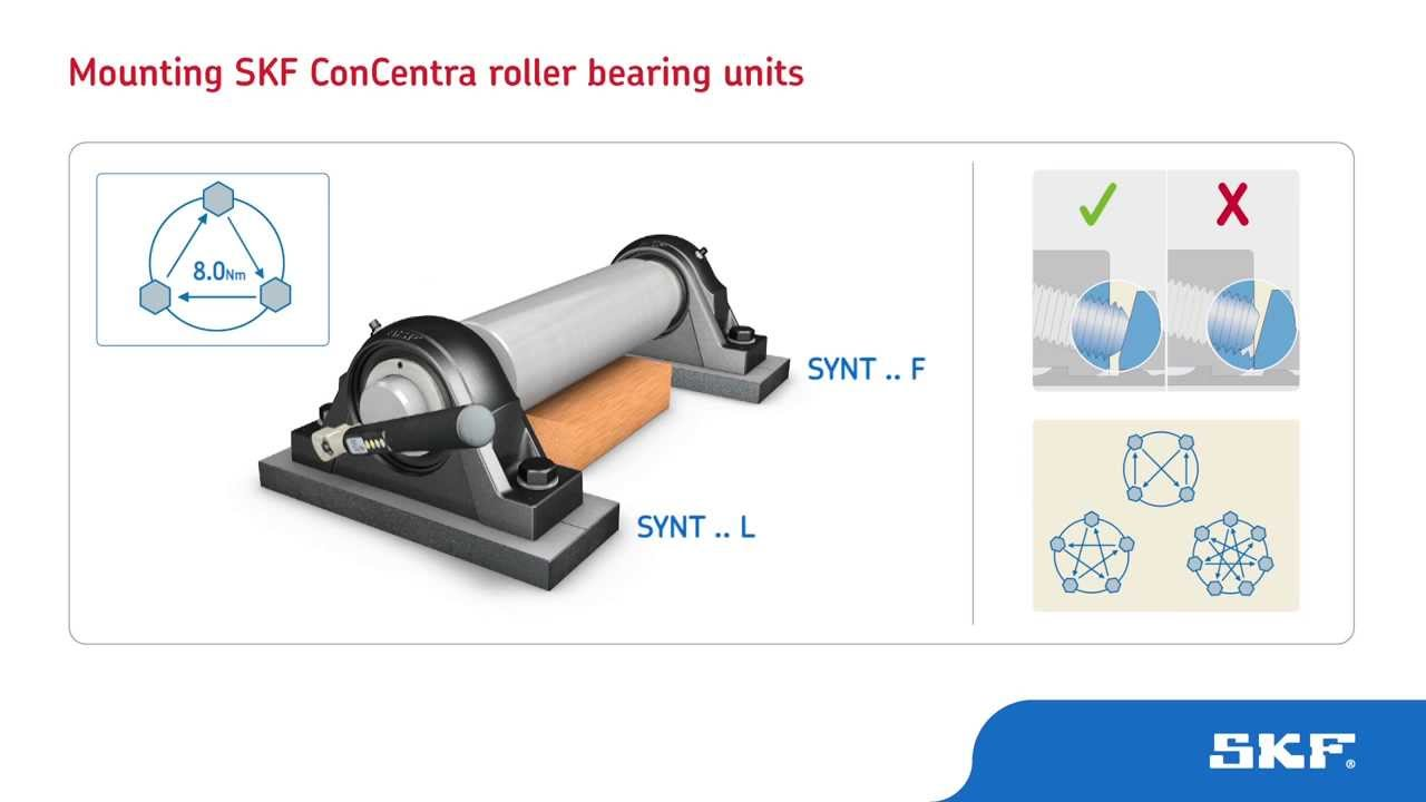 Mounting Skf Concentra Roller Bearing Units