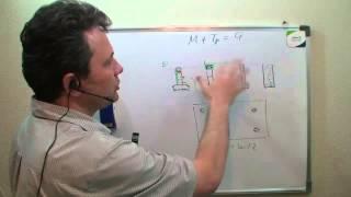 видео Гидроизоляция подвала изнутри: выбор материалов