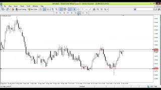 FOREX TRADING STRATEGIES - HOW TO MARK SUPPORT AND RESISTANCE IN THE FOREX