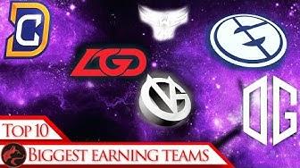 Top 10 Biggest earning teams ever in dota 2