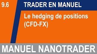 Le hedging de positions (Trading manuel - CFD-FX)