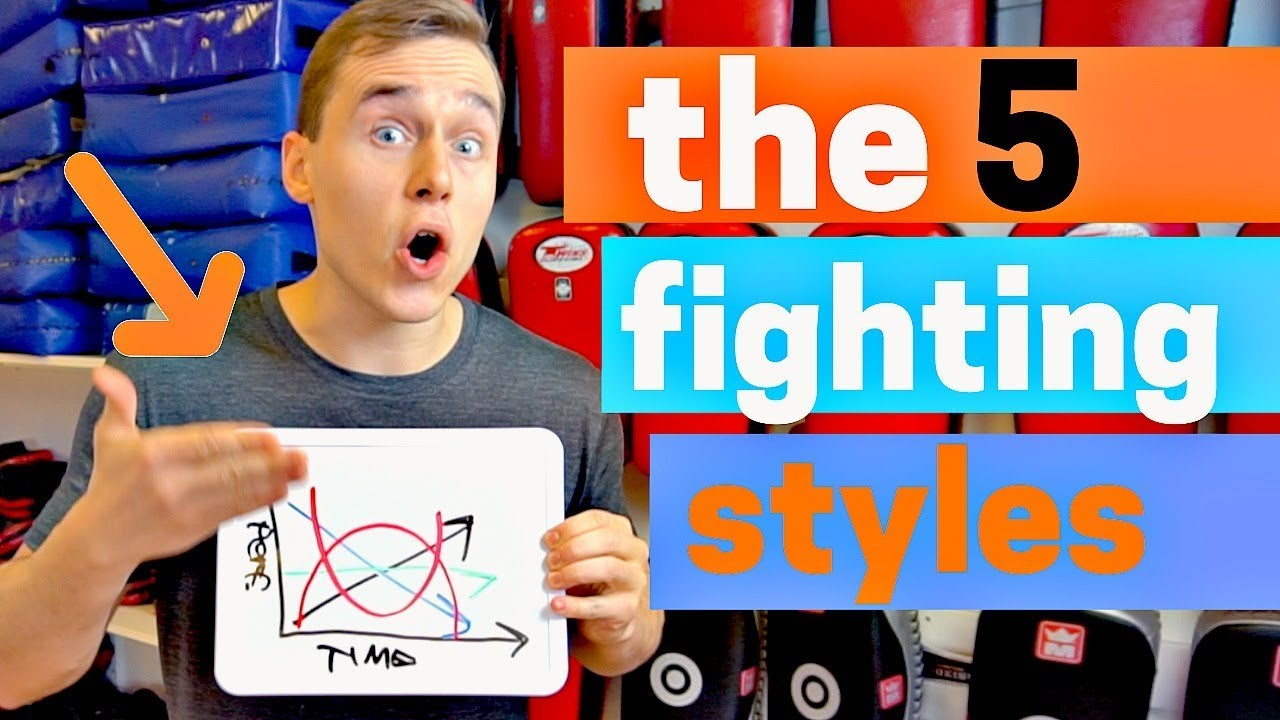 How To Find Your Personal Fighting Style (5 Archetypes) — Jesse Enkamp