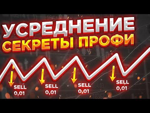 Усреднение на бирже - как ограничитель убытков.