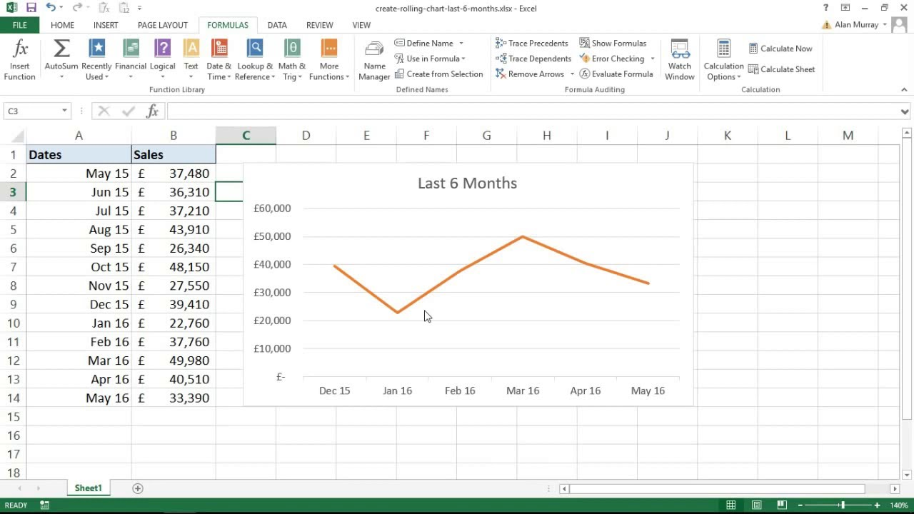 Create dynamic rolling chart to show last months also youtube rh