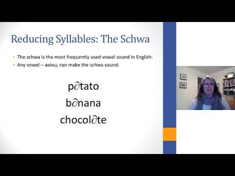 BC TEAL Webinars: Moving Beyond Pronunciation Pairs: Teaching the Rhythm of Canadian English