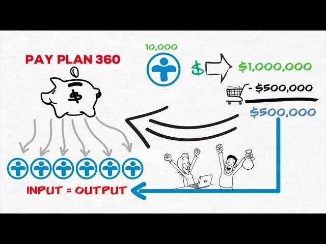 How Trunited Works Part 2