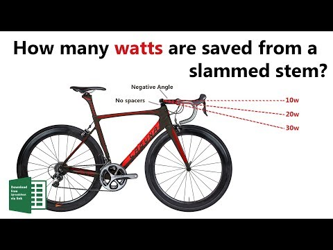 Ceramicspeed Ospw Busted The Truth About Watts Gained