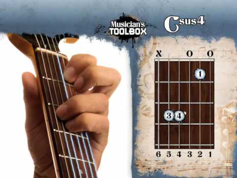 How To Play The C Sus 4 Chord On Guitar Csus4 Youtube