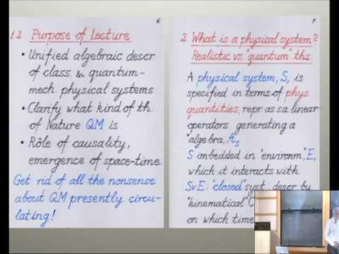Quantum Mechanics -- a Primer for Mathematicians