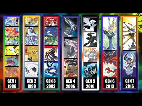 Pokémon -All Title Themes [Generation 1-7]