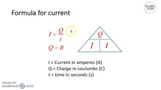 Current And Voltage // AQA GCSE Physics Triple Science (9-1)