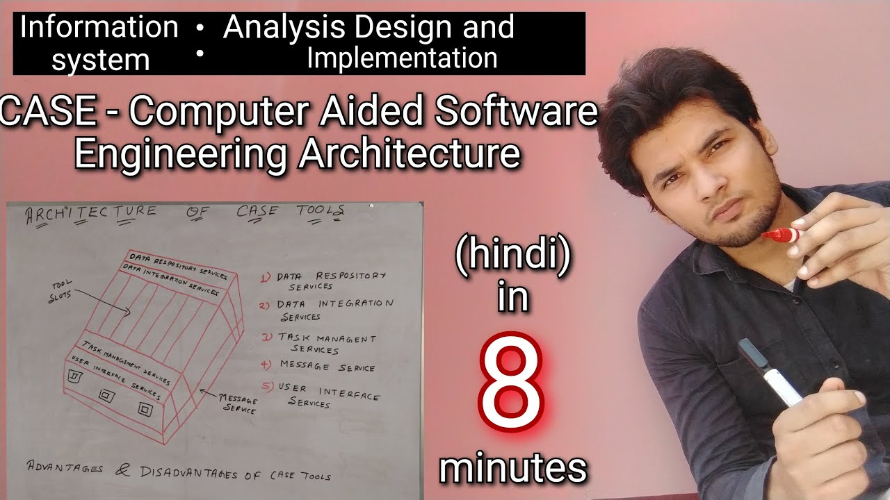 Computer Aided Software Engineering Case Architecture In Hindi Advantages And Disadvantages Youtube