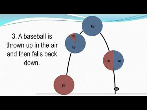 Energy Pie Charts Practice Problems - YouTube