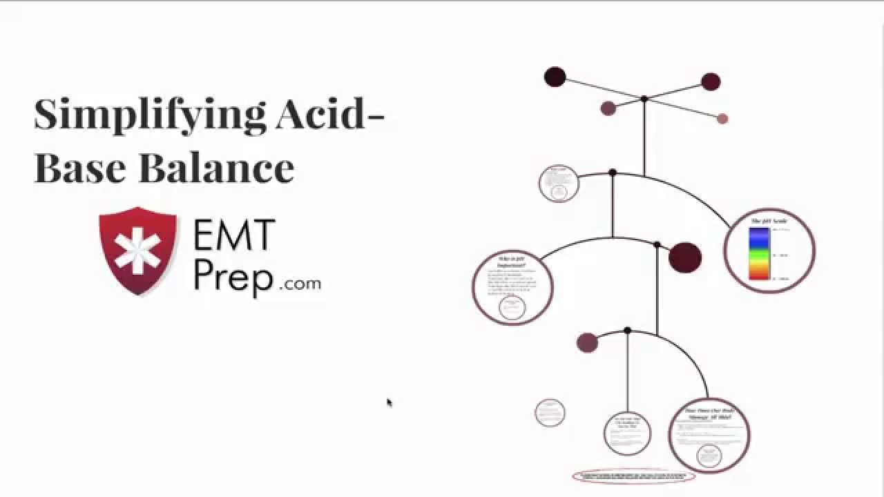 simplifying acid-base balance - emtprep com