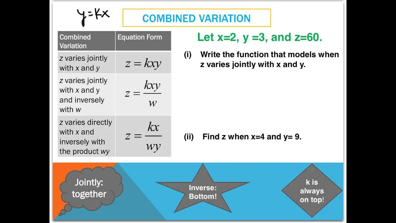 70alg2h 8 1 Inverse Joint And Combination Variation