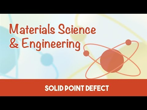 AMIE Exam Lectures- Material Science & Engineering | Imperfection In Solid Point Defect | 4.2