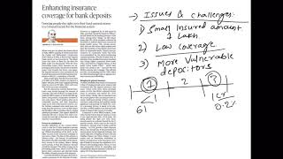 InsightsIAS Lazy Lesson:   Deposit Insurance Scheme (The Hindu Editorial, 05 November 2019)