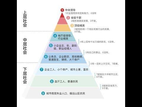中国社会分作九层,令人咂舌的精准阶级描述(阶层之一)