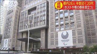 東京都の感染者 半数近くが20代 経路不明は14人(20/06/04)